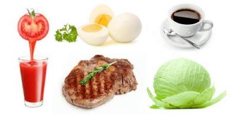 abordarea sensibilă la pierderea în greutate include